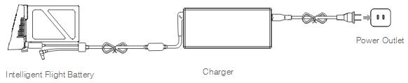 Charging the Intelligent Flight Battery