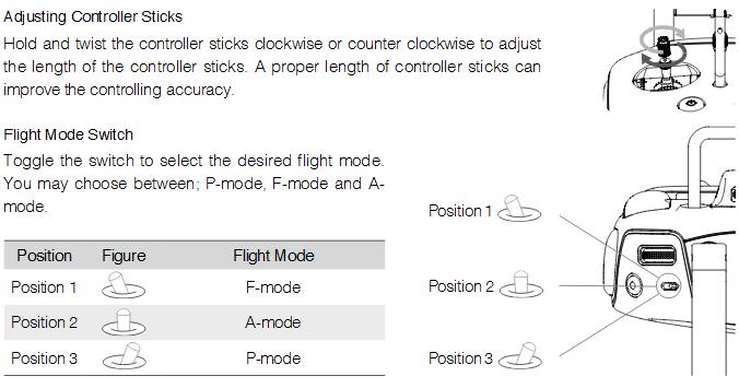 Adjusting Controller Sticks, Flight Mode Switch