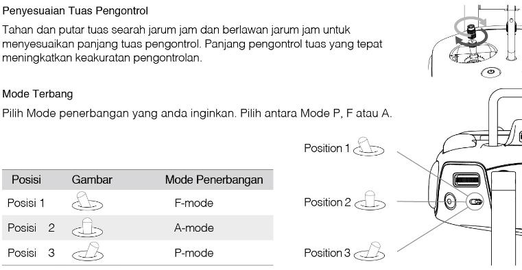 Penyesuaian Tuas Pengontrol, Mode Terbang