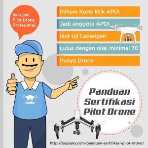 panduan sertifikasi pilot drone
